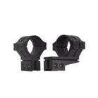 BKL 2 Piece Double Strap Offset Medium 25mm Mount