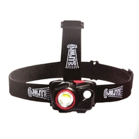 Clulite HL21 Focus2Go Rechargeable Headlight