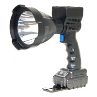 Clulite Mighty Ranger LED Pistol Light