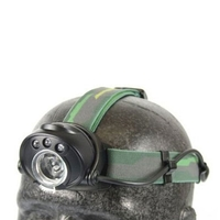 Cyba-Lite Oculus LED Headlamp