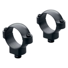 Leupold QR 34mm Mounts