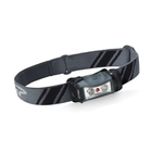Image of Princeton Tec Sync Headlamp - Black / Grey