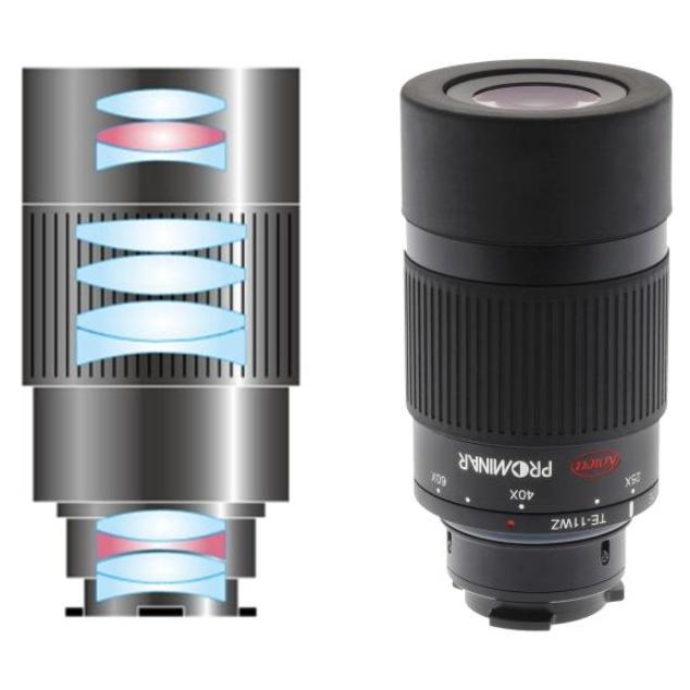 Image Of Kowa TE 11WZ 25 60x Wide Zoom Eyepiece