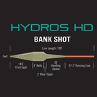 Image of Orvis Hydros HD Bank Shot Floating Fly Line
